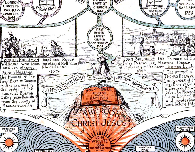 Detail from the Poster of the Worldview of Baptist History