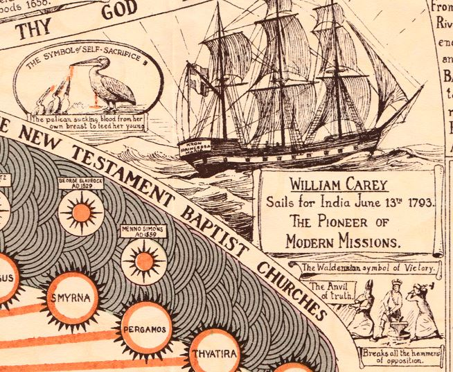 The Voyage of Human Life