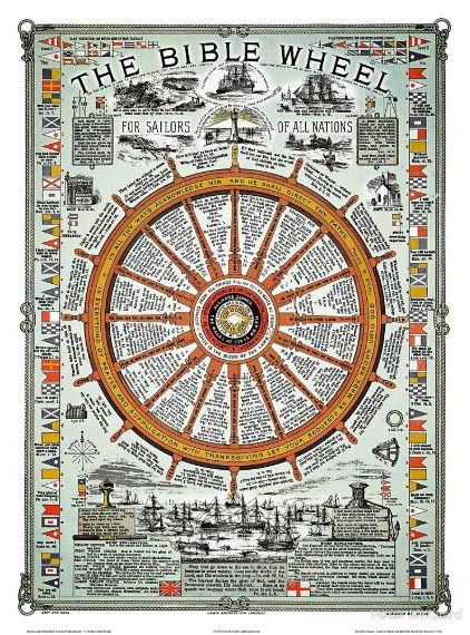 The Bible Wheel for Sailors of All Nations